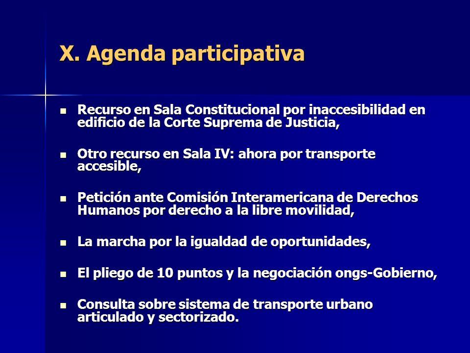 X. Agenda participativa Recurso en Sala Constitucional por inaccesibilidad en edificio de la Corte Suprema de Justicia, Recurso en Sala Constitucional