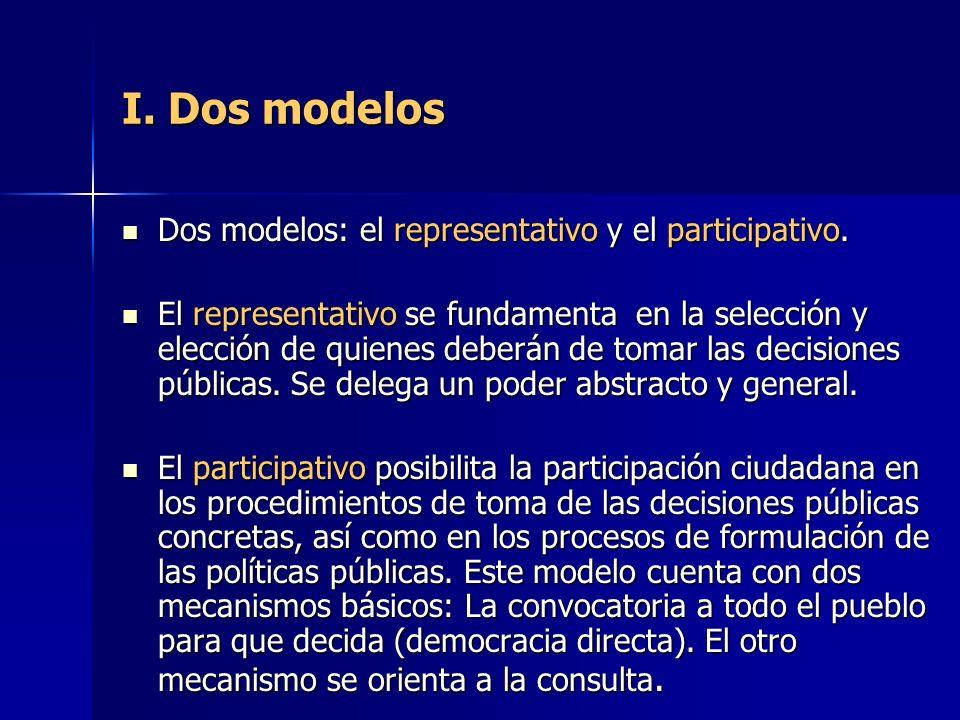 I. Dos modelos Dos modelos: el representativo y el participativo. Dos modelos: el representativo y el participativo. El representativo se fundamenta e