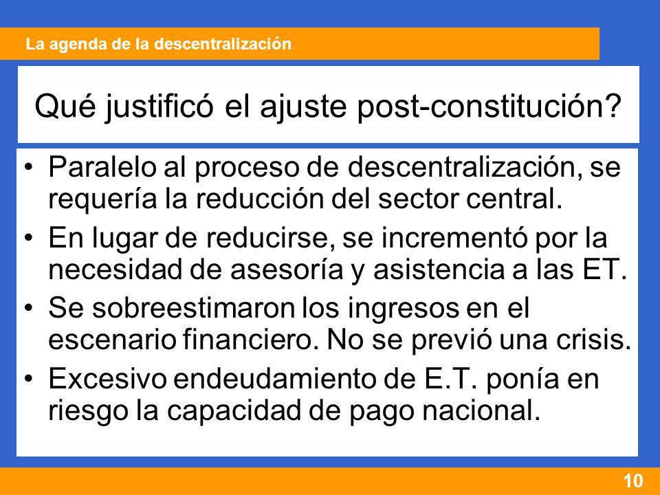 10 Qué justificó el ajuste post-constitución.
