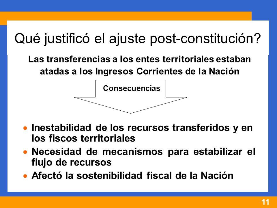 11 Qué justificó el ajuste post-constitución.