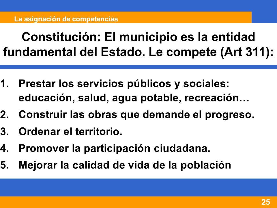 25 Constitución: El municipio es la entidad fundamental del Estado.