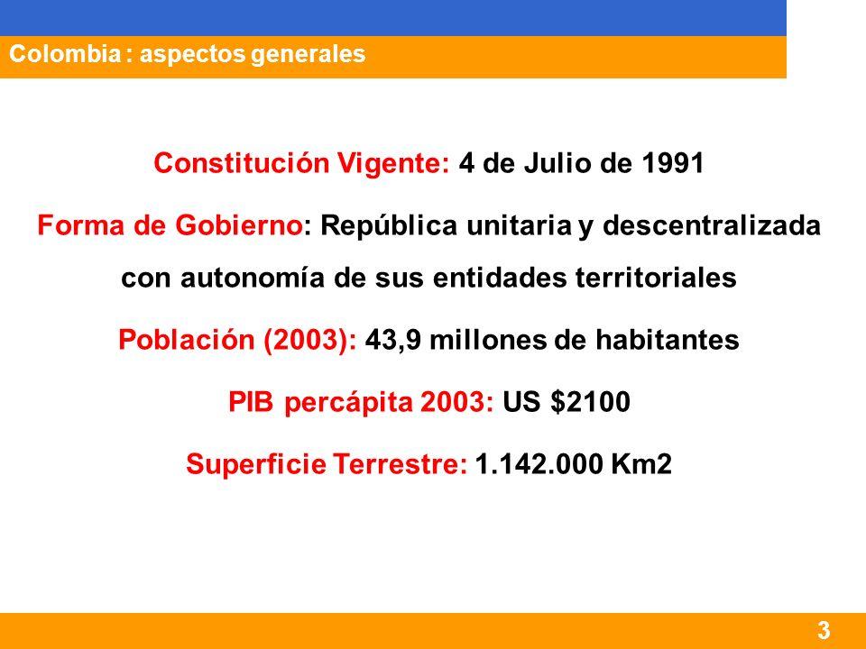 3 Colombia : aspectos generales Constitución Vigente: 4 de Julio de 1991 Forma de Gobierno: República unitaria y descentralizada con autonomía de sus entidades territoriales Población (2003): 43,9 millones de habitantes PIB percápita 2003: US $2100 Superficie Terrestre: 1.142.000 Km2