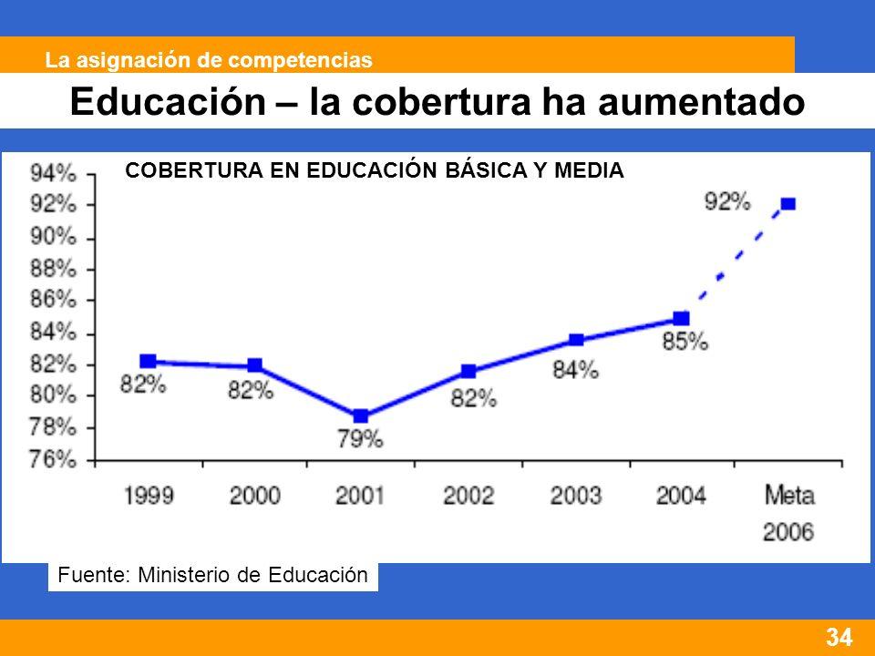 34 Fuente: Ministerio de Educación COBERTURA EN EDUCACIÓN BÁSICA Y MEDIA Educación – la cobertura ha aumentado La asignación de competencias