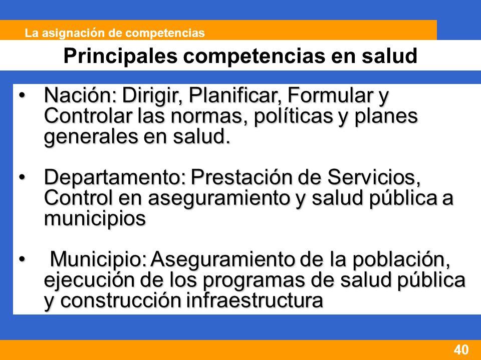 40 Nación: Dirigir, Planificar, Formular y Controlar las normas, políticas y planes generales en salud.Nación: Dirigir, Planificar, Formular y Controlar las normas, políticas y planes generales en salud.