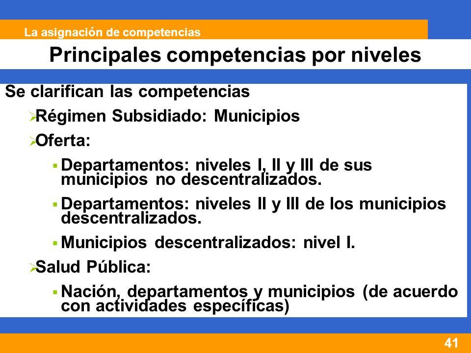41 Se clarifican las competencias Régimen Subsidiado: Municipios Oferta: Departamentos: niveles I, II y III de sus municipios no descentralizados.
