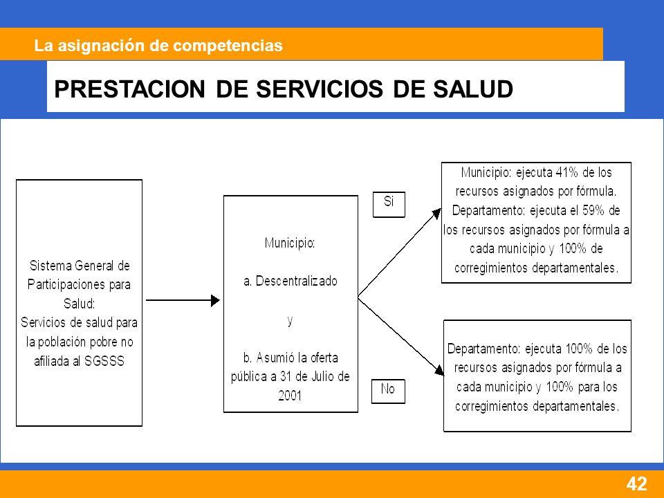 42 La asignación de competencias PRESTACION DE SERVICIOS DE SALUD