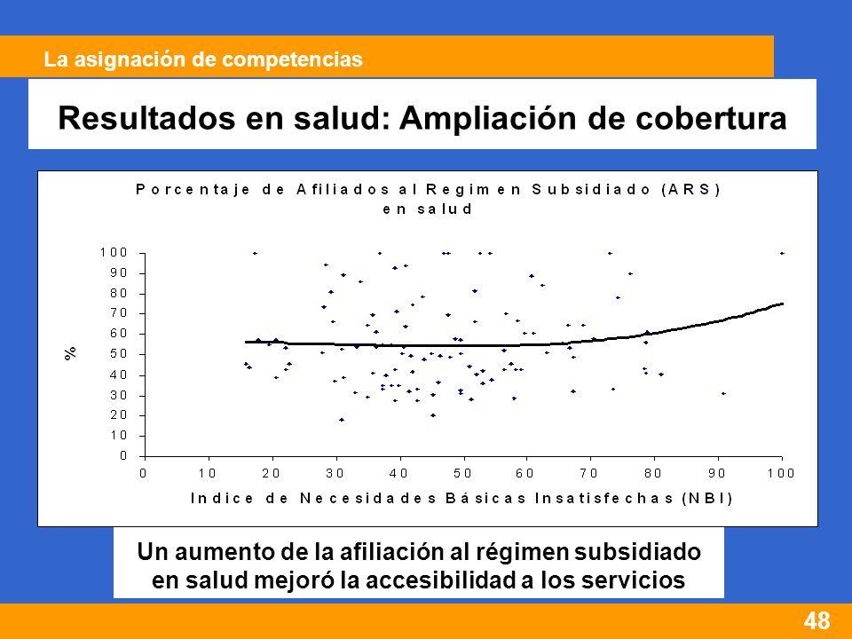 48 Resultados en salud: Ampliación de cobertura La asignación de competencias Un aumento de la afiliación al régimen subsidiado en salud mejoró la accesibilidad a los servicios