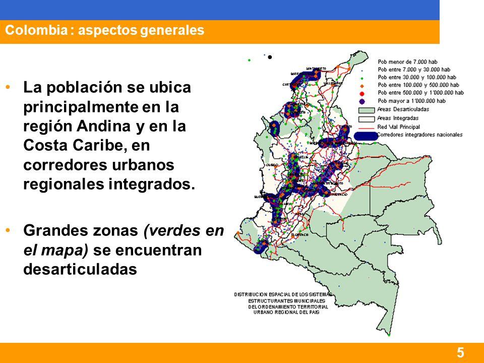 6 Contenido I.Aspectos generales de Colombia II.La agenda de la descentralización III.La estructura fiscal IV.Las asignación de competencias V.Las debilidades y los factores de éxito