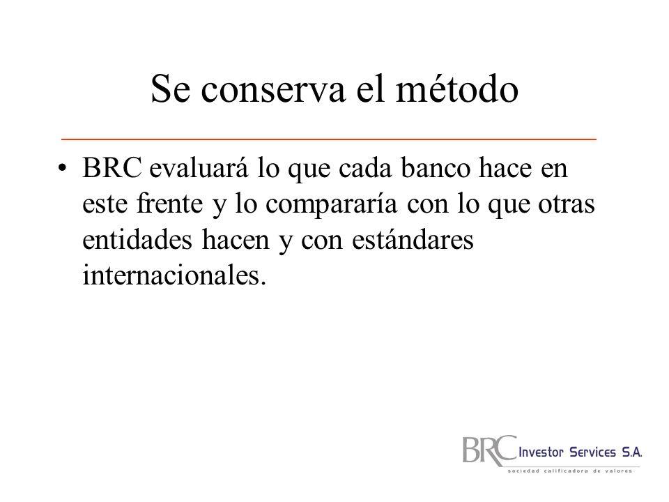 Se conserva el método BRC evaluará lo que cada banco hace en este frente y lo compararía con lo que otras entidades hacen y con estándares internacionales.