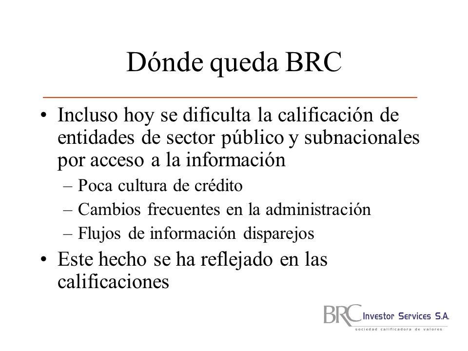 Dónde queda BRC Incluso hoy se dificulta la calificación de entidades de sector público y subnacionales por acceso a la información –Poca cultura de crédito –Cambios frecuentes en la administración –Flujos de información disparejos Este hecho se ha reflejado en las calificaciones