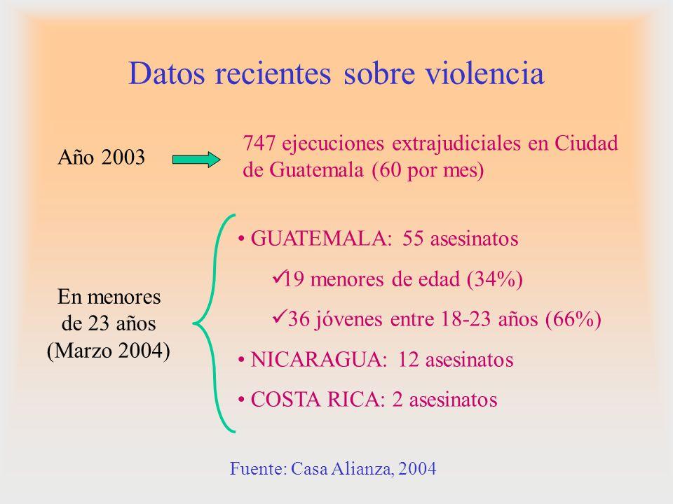LA VIOLENCIA EN EL CONTEXTO URBANO DE GUATEMALA (1) Reflexiones a partir de las investigaciones del Área de Estudios Socio – urbanos de AVANCSO Cuarto Curso en Centroamericano en Gestión Urbana y Municipal Ciudad de Guatemala, 11 de mayo del 2004 Presenta: Juan Carlos Martínez