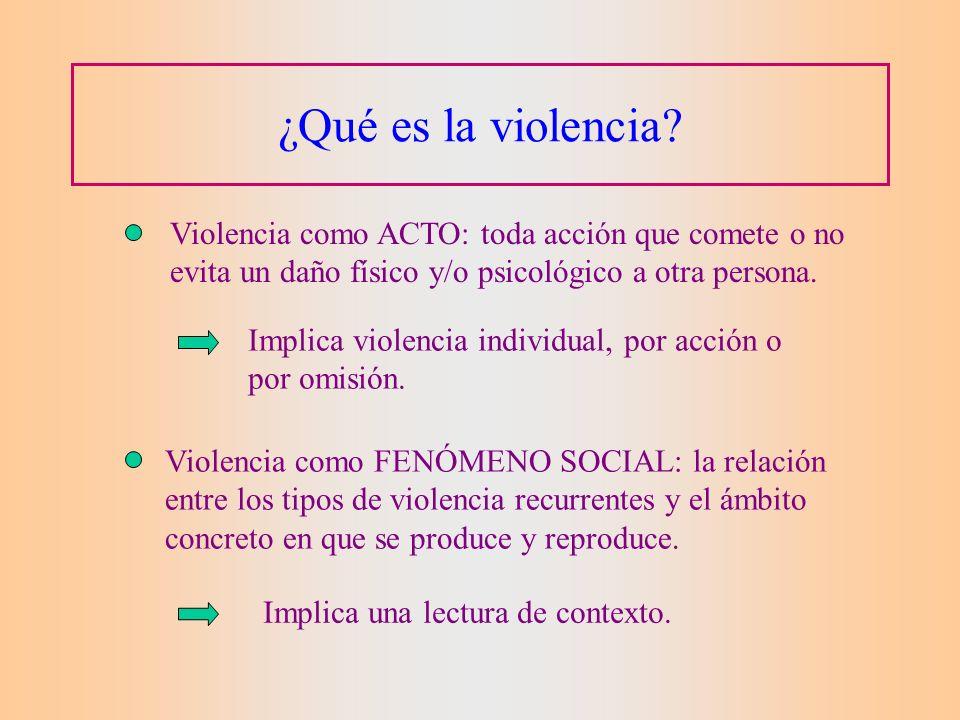 En menores de 23 años (Marzo 2004) Año 2003 Datos recientes sobre violencia 747 ejecuciones extrajudiciales en Ciudad de Guatemala (60 por mes) Fuente: Casa Alianza, 2004 GUATEMALA: 55 asesinatos 19 menores de edad (34%) 36 jóvenes entre 18-23 años (66%) NICARAGUA: 12 asesinatos COSTA RICA: 2 asesinatos