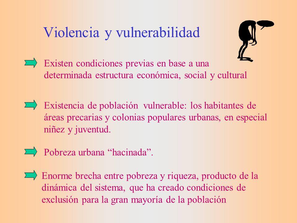 ¿Qué es la violencia.