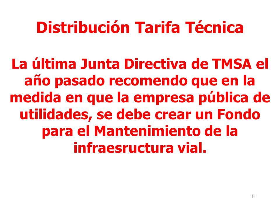 11 Distribución Tarifa Técnica La última Junta Directiva de TMSA el año pasado recomendo que en la medida en que la empresa pública de utilidades, se debe crear un Fondo para el Mantenimiento de la infraesructura vial.