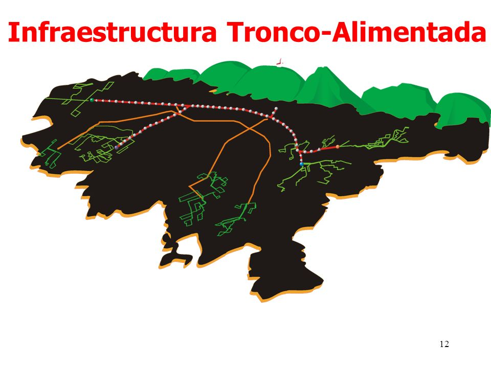 12 Infraestructura Tronco-Alimentada