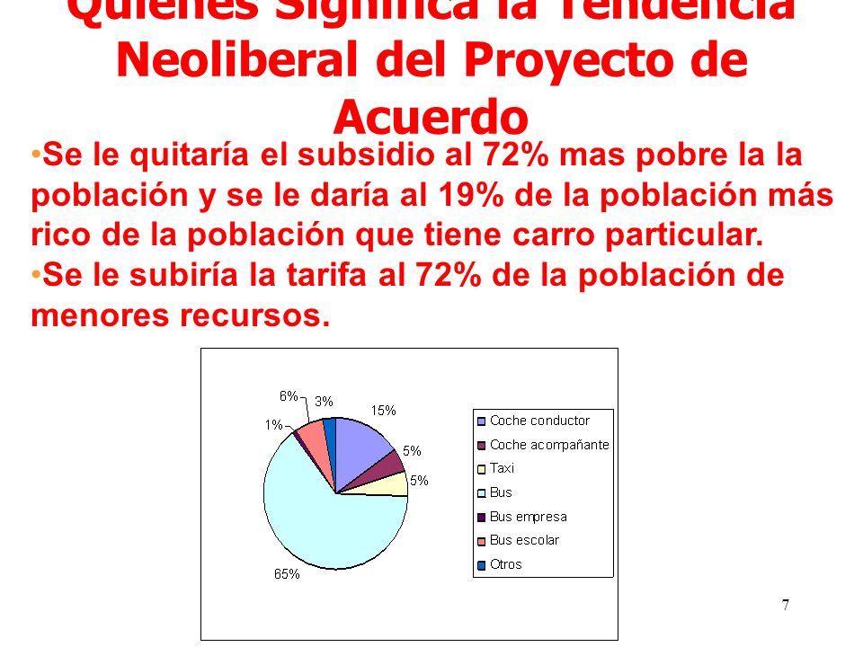 7 Se le quitaría el subsidio al 72% mas pobre la la población y se le daría al 19% de la población más rico de la población que tiene carro particular.
