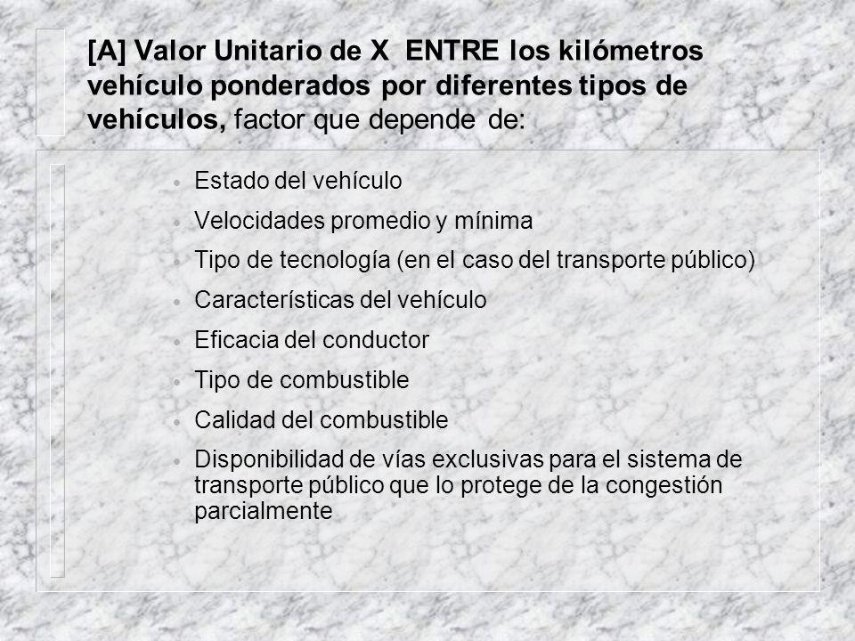 [A] Valor Unitario de X ENTRE los kilómetros vehículo ponderados por diferentes tipos de vehículos, factor que depende de: Estado del vehículo Velocid