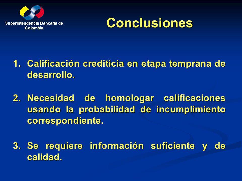 Conclusiones 1.Calificación crediticia en etapa temprana de desarrollo. 2.Necesidad de homologar calificaciones usando la probabilidad de incumplimien