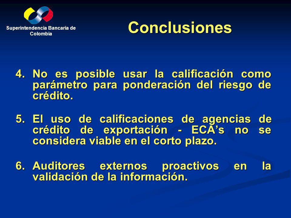 Conclusiones 4.No es posible usar la calificación como parámetro para ponderación del riesgo de crédito. 5.El uso de calificaciones de agencias de cré