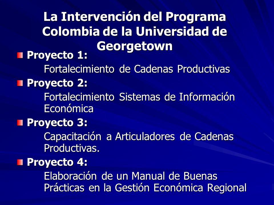 La Intervención del Programa Colombia de la Universidad de Georgetown Proyecto 1: Fortalecimiento de Cadenas Productivas Proyecto 2: Fortalecimiento Sistemas de Información Económica Proyecto 3: Capacitación a Articuladores de Cadenas Productivas.