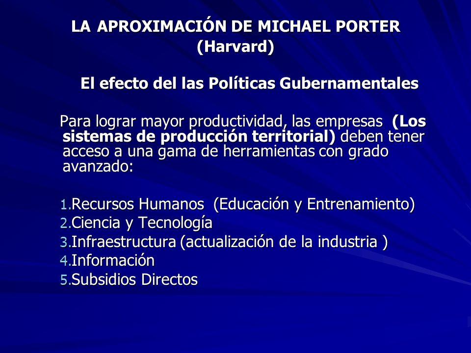 LA APROXIMACIÓN DE MICHAEL PORTER (Harvard) El efecto del las Políticas Gubernamentales Para lograr mayor productividad, las empresas (Los sistemas de producción territorial) deben tener acceso a una gama de herramientas con grado avanzado: 1.