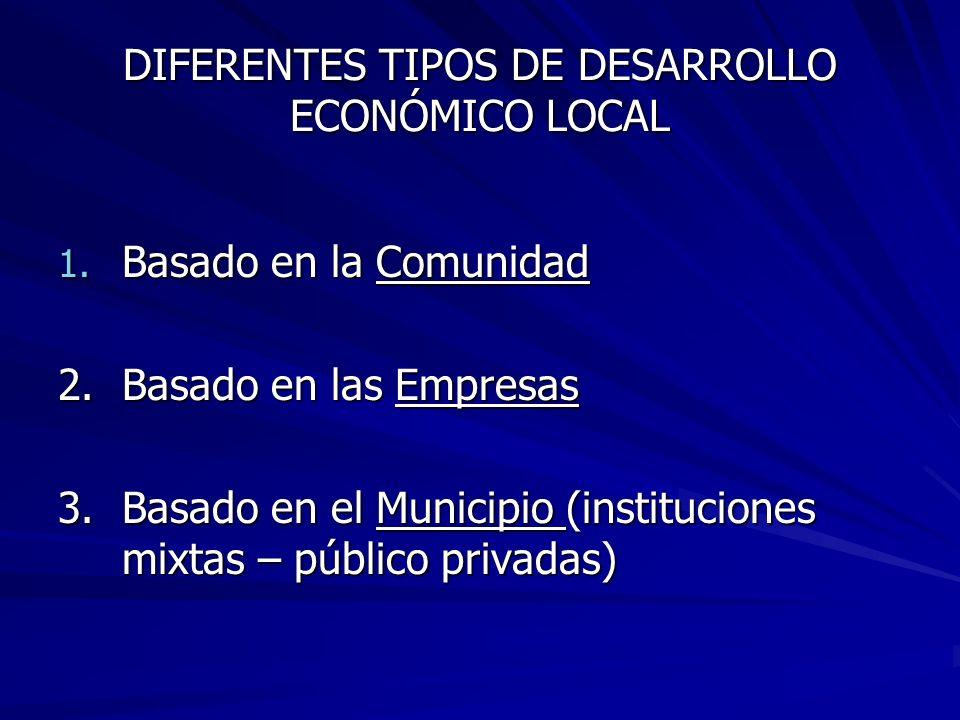 DIFERENTES TIPOS DE DESARROLLO ECONÓMICO LOCAL 1. Basado en la Comunidad 2.Basado en las Empresas 3.Basado en el Municipio (instituciones mixtas – púb
