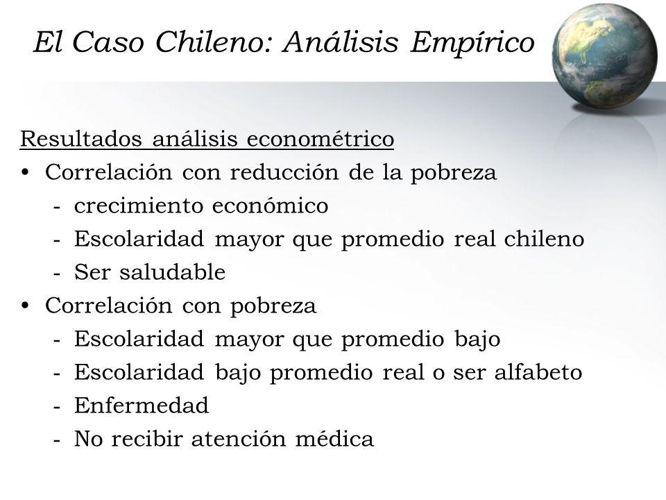 El Caso Chileno: Análisis Empírico Resultados análisis econométrico Correlación con reducción de la pobreza - crecimiento económico - Escolaridad mayo