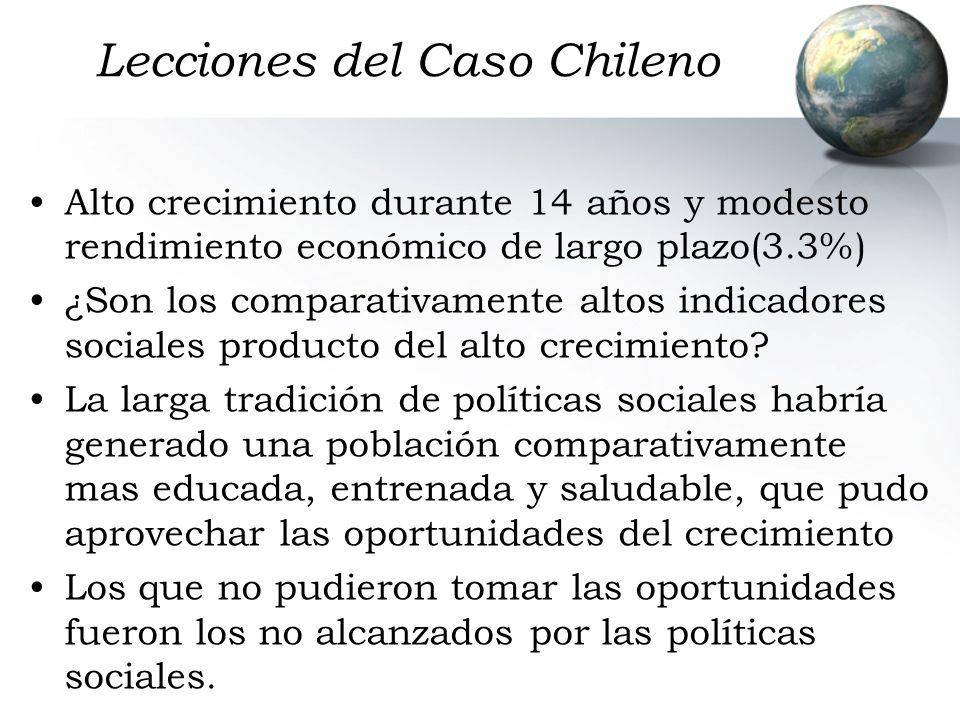 Lecciones del Caso Chileno Alto crecimiento durante 14 años y modesto rendimiento económico de largo plazo(3.3%) ¿Son los comparativamente altos indic