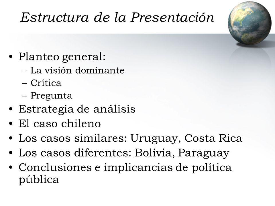 Estructura de la Presentación Planteo general: –La visión dominante –Crítica –Pregunta Estrategia de análisis El caso chileno Los casos similares: Uru