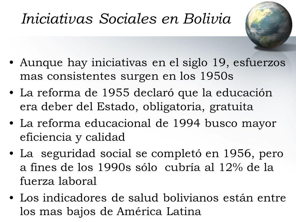 Iniciativas Sociales en Bolivia Aunque hay iniciativas en el siglo 19, esfuerzos mas consistentes surgen en los 1950s La reforma de 1955 declaró que l