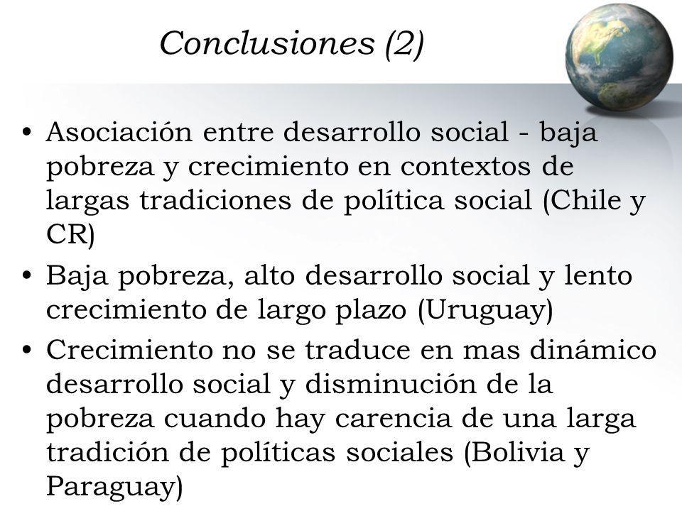 Conclusiones (2) Asociación entre desarrollo social - baja pobreza y crecimiento en contextos de largas tradiciones de política social (Chile y CR) Ba