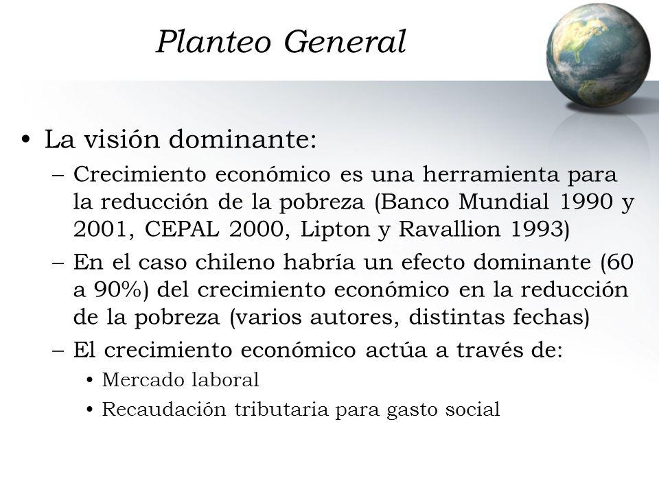 Planteo General La visión dominante: –Crecimiento económico es una herramienta para la reducción de la pobreza (Banco Mundial 1990 y 2001, CEPAL 2000,