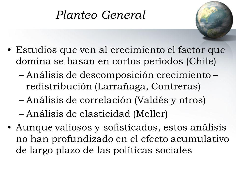 Lecciones del Caso Chileno Alto crecimiento durante 14 años y modesto rendimiento económico de largo plazo(3.3%) ¿Son los comparativamente altos indicadores sociales producto del alto crecimiento.