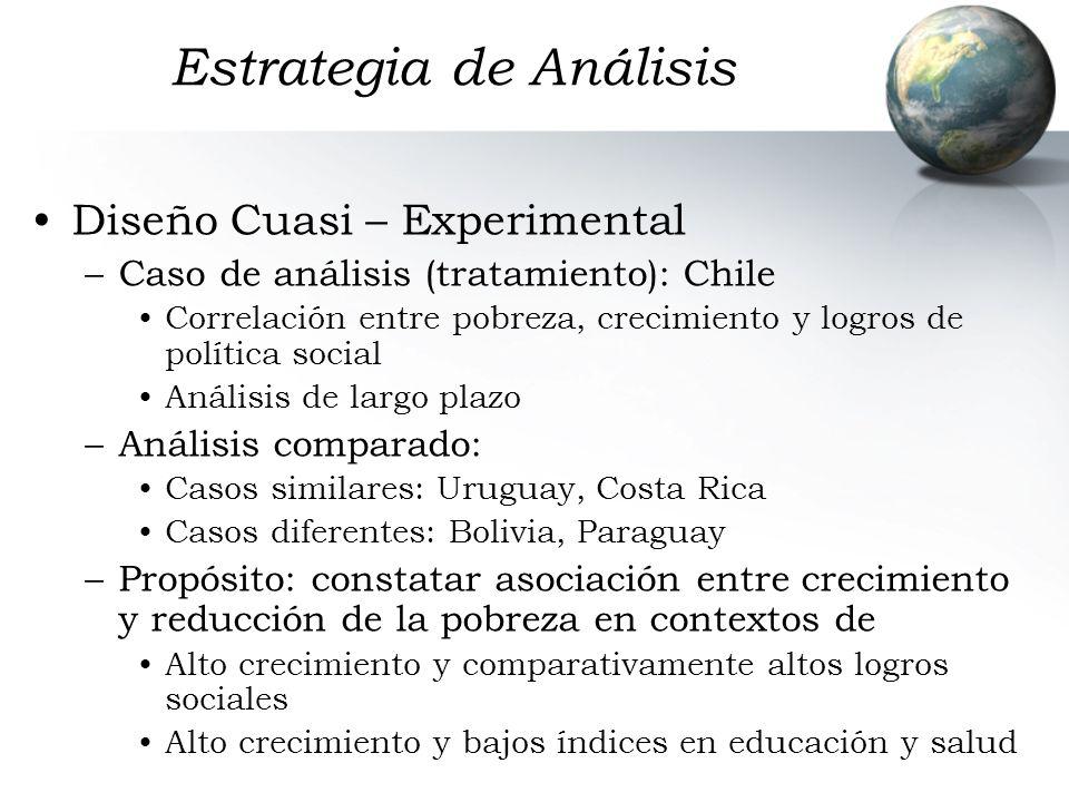 Estrategia de Análisis Diseño Cuasi – Experimental –Caso de análisis (tratamiento): Chile Correlación entre pobreza, crecimiento y logros de política