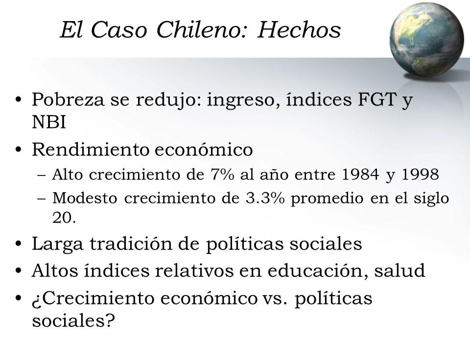 Implicancias de Política Pública ¿Hay precondiciones para que el crecimiento económico sea efectivo en la reducción de la pobreza.