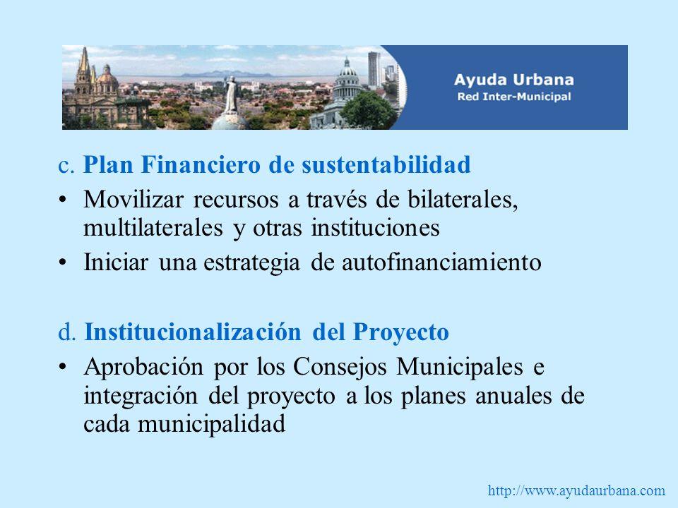 http://www.ayudaurbana.com c. Plan Financiero de sustentabilidad Movilizar recursos a través de bilaterales, multilaterales y otras instituciones Inic