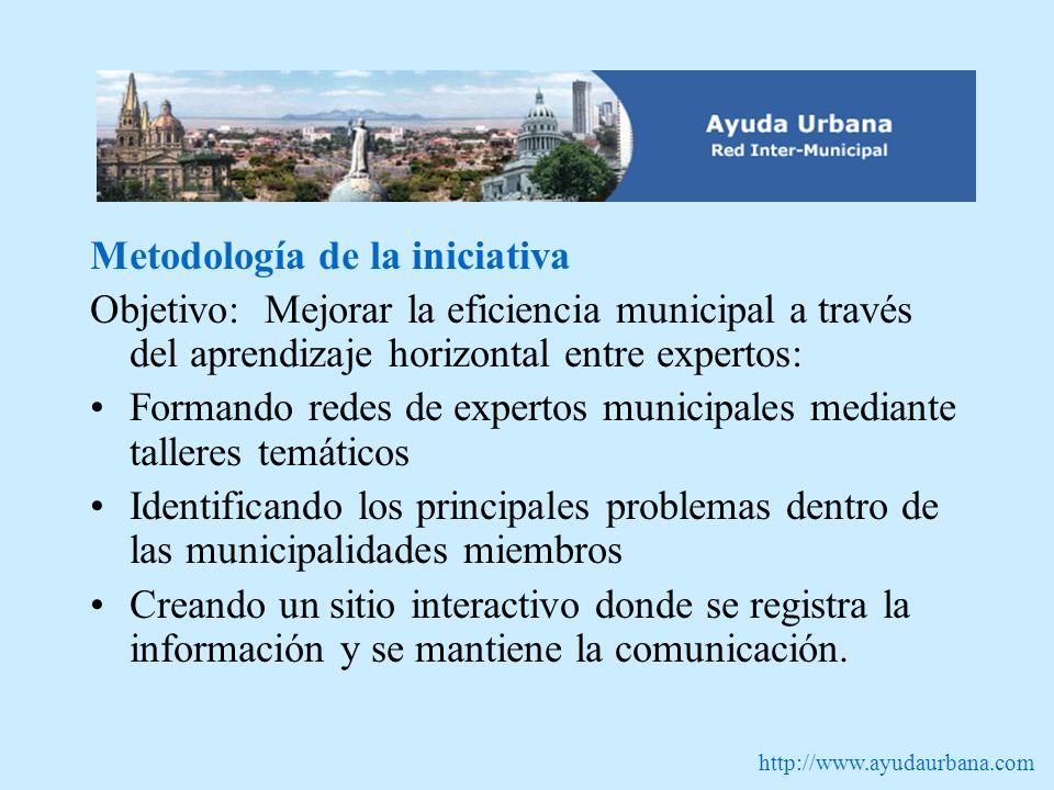 http://www.ayudaurbana.com Metodología de la iniciativa Objetivo: Mejorar la eficiencia municipal a través del aprendizaje horizontal entre expertos: