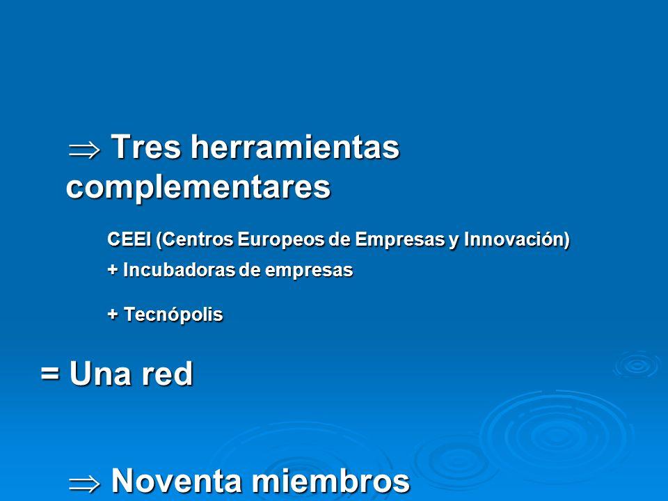 Contact France Technopoles Entreprises Innovation Château de la Chantrerie BP 90702 NANTES Cedex 03 44370 Tél : + 33 (0) 240 25 27 03Fax : + 33 (0) 240 25 10 88 email : info@reseauftei.com