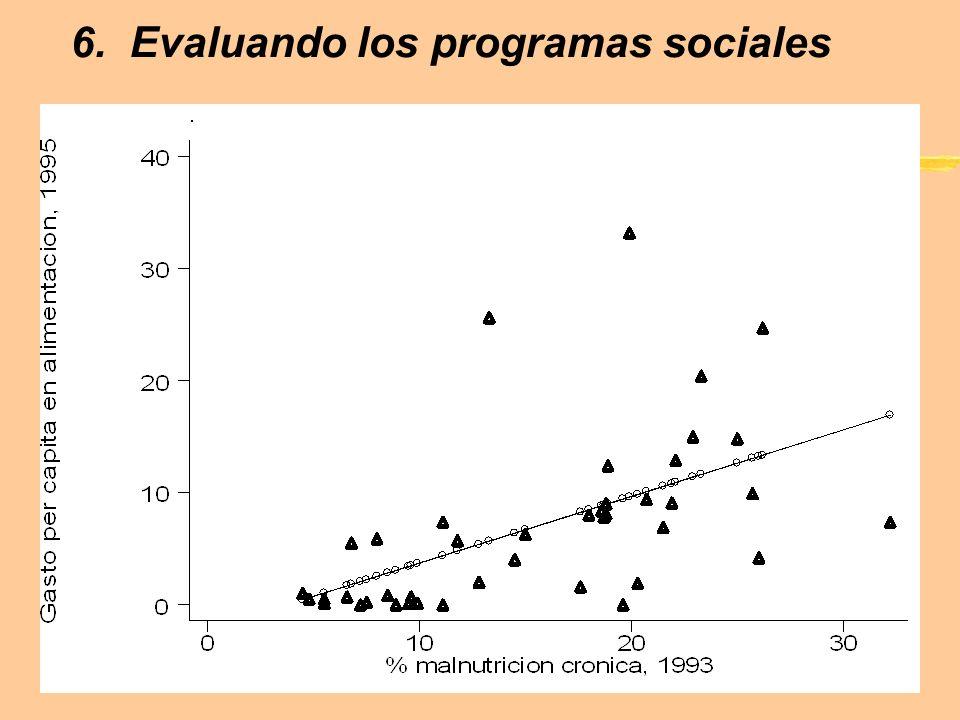 6. Evaluando los programas sociales