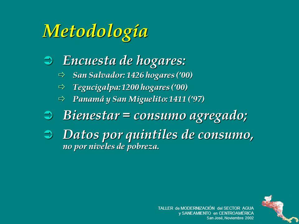 11 TALLER de MODERNIZACIÓN del SECTOR AGUA y SANEAMIENTO en CENTROAMÉRICA San José, Noviembre 2002 Metodología Encuesta de hogares: Encuesta de hogares: San Salvador: 1426 hogares (00) San Salvador: 1426 hogares (00) Tegucigalpa: 1200 hogares (00) Tegucigalpa: 1200 hogares (00) Panamá y San Miguelito: 1411 (97) Panamá y San Miguelito: 1411 (97) Bienestar = consumo agregado; Bienestar = consumo agregado; Datos por quintiles de consumo, no por niveles de pobreza.