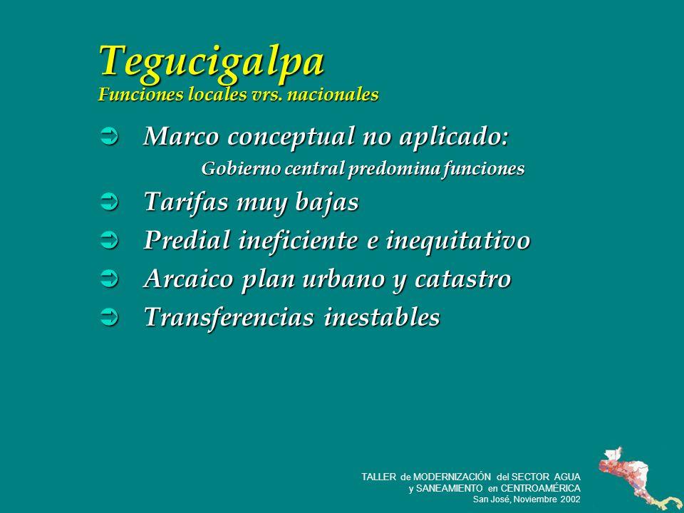 30 TALLER de MODERNIZACIÓN del SECTOR AGUA y SANEAMIENTO en CENTROAMÉRICA San José, Noviembre 2002 Tegucigalpa Funciones locales vrs.