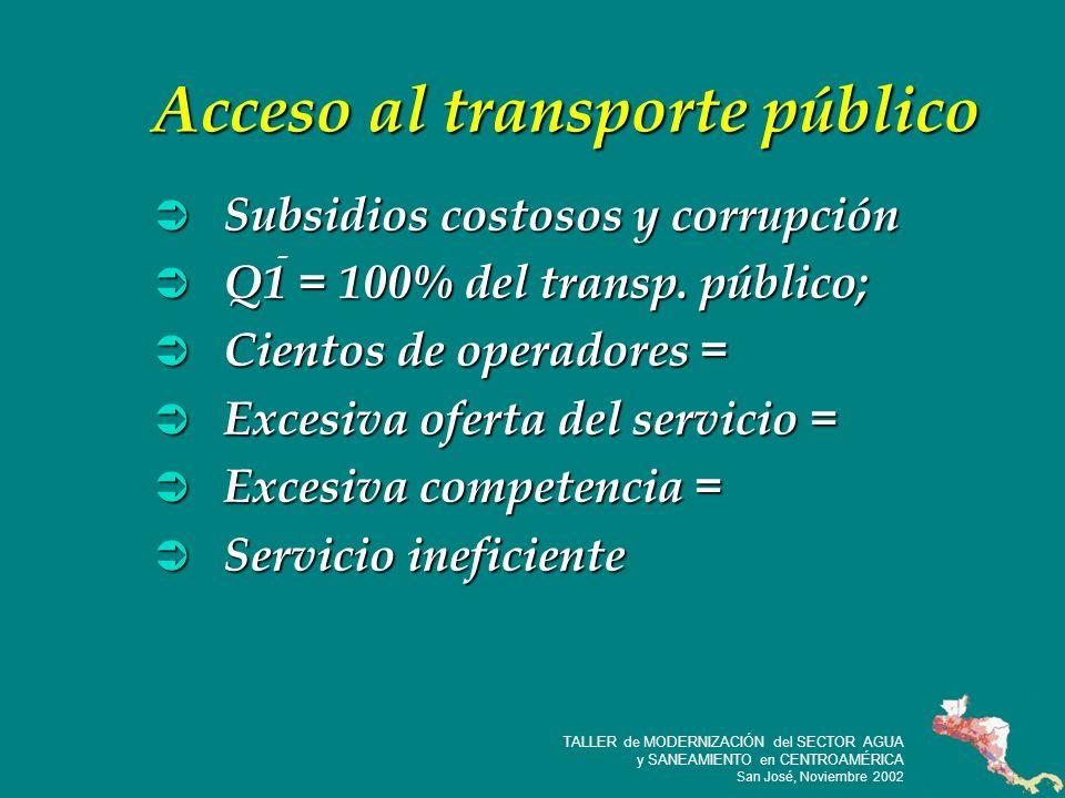 34 TALLER de MODERNIZACIÓN del SECTOR AGUA y SANEAMIENTO en CENTROAMÉRICA San José, Noviembre 2002 Acceso al transporte público Subsidios costosos y corrupción Subsidios costosos y corrupción Q1 = 100% del transp.