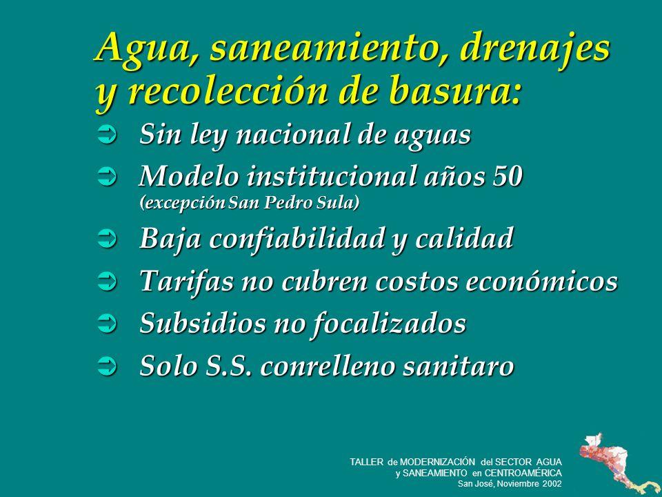 35 TALLER de MODERNIZACIÓN del SECTOR AGUA y SANEAMIENTO en CENTROAMÉRICA San José, Noviembre 2002 Agua, saneamiento, drenajes y recolección de basura: Sin ley nacional de aguas Sin ley nacional de aguas Modelo institucional años 50 (excepción San Pedro Sula) Modelo institucional años 50 (excepción San Pedro Sula) Baja confiabilidad y calidad Baja confiabilidad y calidad Tarifas no cubren costos económicos Tarifas no cubren costos económicos Subsidios no focalizados Subsidios no focalizados Solo S.S.