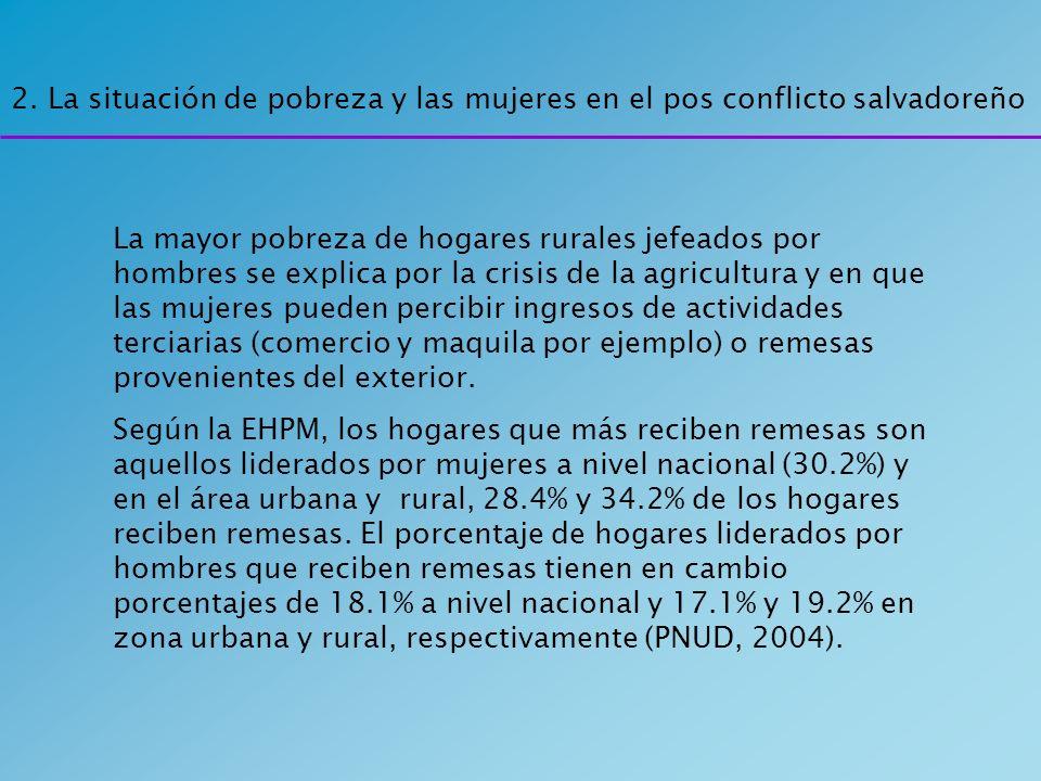 La mayor pobreza de hogares rurales jefeados por hombres se explica por la crisis de la agricultura y en que las mujeres pueden percibir ingresos de a