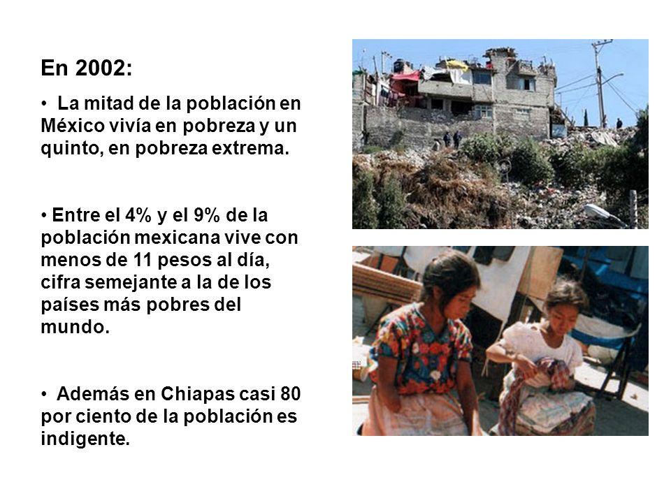 En 2002: La mitad de la población en México vivía en pobreza y un quinto, en pobreza extrema. Entre el 4% y el 9% de la población mexicana vive con me