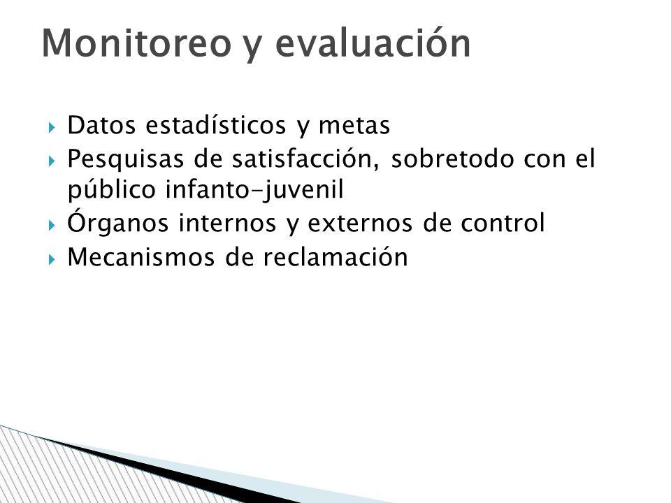 Datos estadísticos y metas Pesquisas de satisfacción, sobretodo con el público infanto-juvenil Órganos internos y externos de control Mecanismos de re