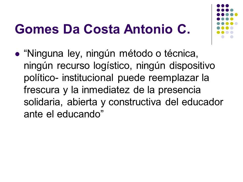 Gomes Da Costa Antonio C. Ninguna ley, ningún método o técnica, ningún recurso logístico, ningún dispositivo político- institucional puede reemplazar