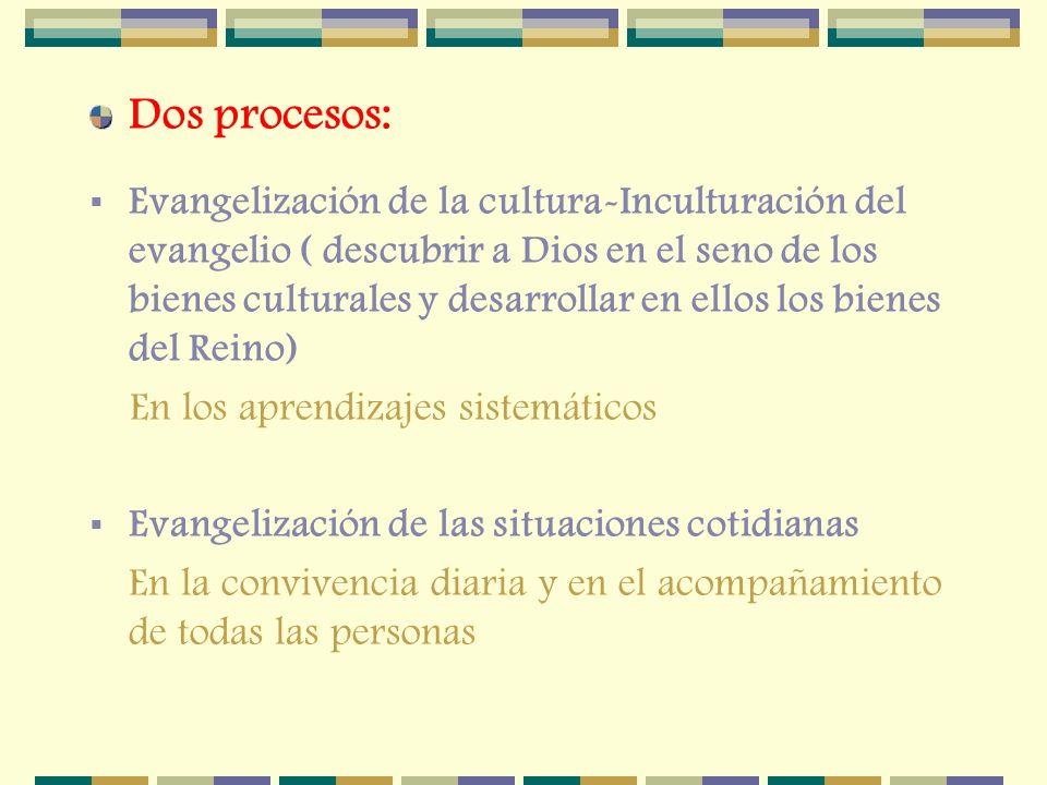 Dos procesos: Evangelización de la cultura-Inculturación del evangelio ( descubrir a Dios en el seno de los bienes culturales y desarrollar en ellos l