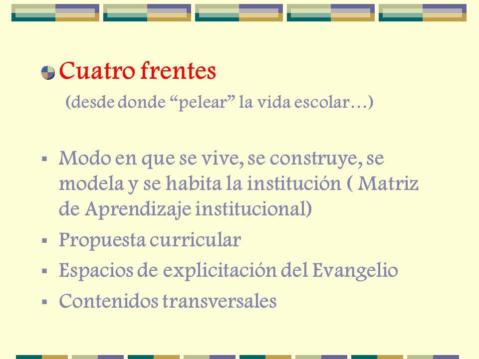 Cuatro frentes (desde donde pelear la vida escolar…) Modo en que se vive, se construye, se modela y se habita la institución ( Matriz de Aprendizaje i