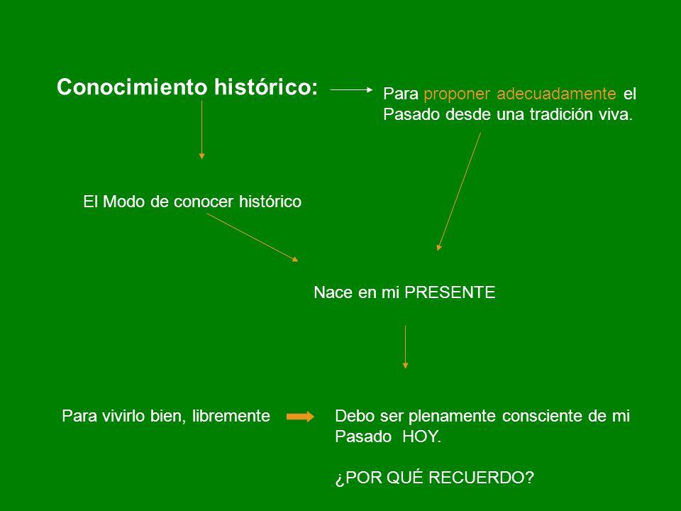 Conocimiento histórico: El Modo de conocer histórico Para proponer adecuadamente el Pasado desde una tradición viva. Nace en mi PRESENTE Para vivirlo